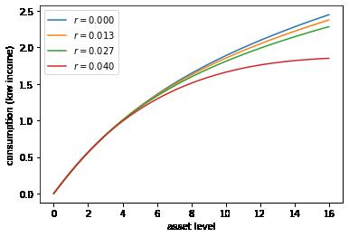 The Income Fluctuation Problem – Quantitative Economics with